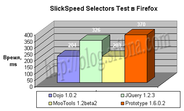 javascript test in firefox